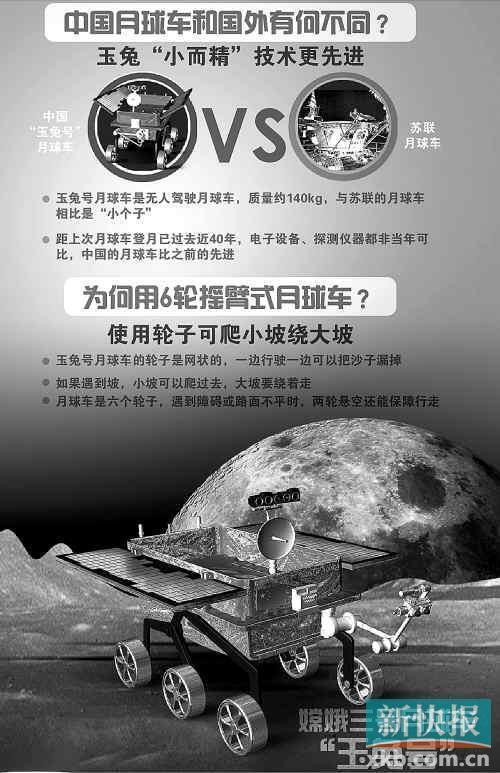 探秘月球车沙漠试验场 挖10多个陨石坑模拟月球环境